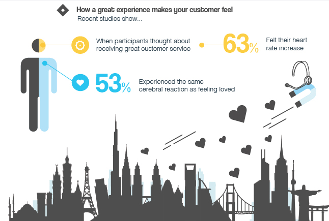 grea-customer-experience-feel