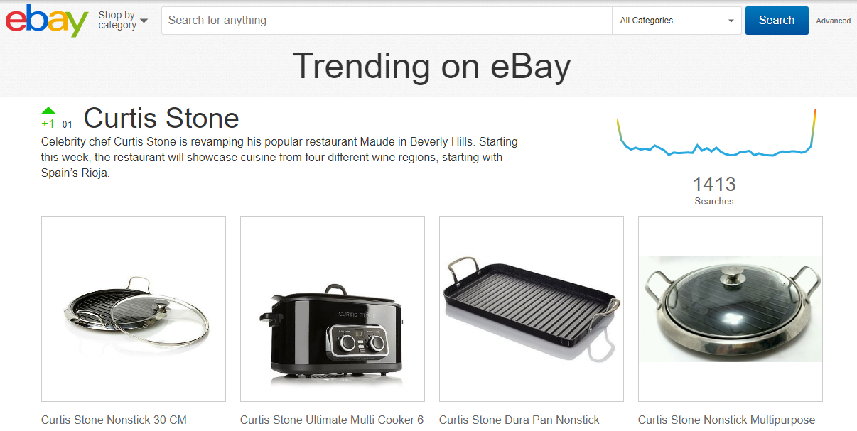 Trending on ebay dropshipping on amazon