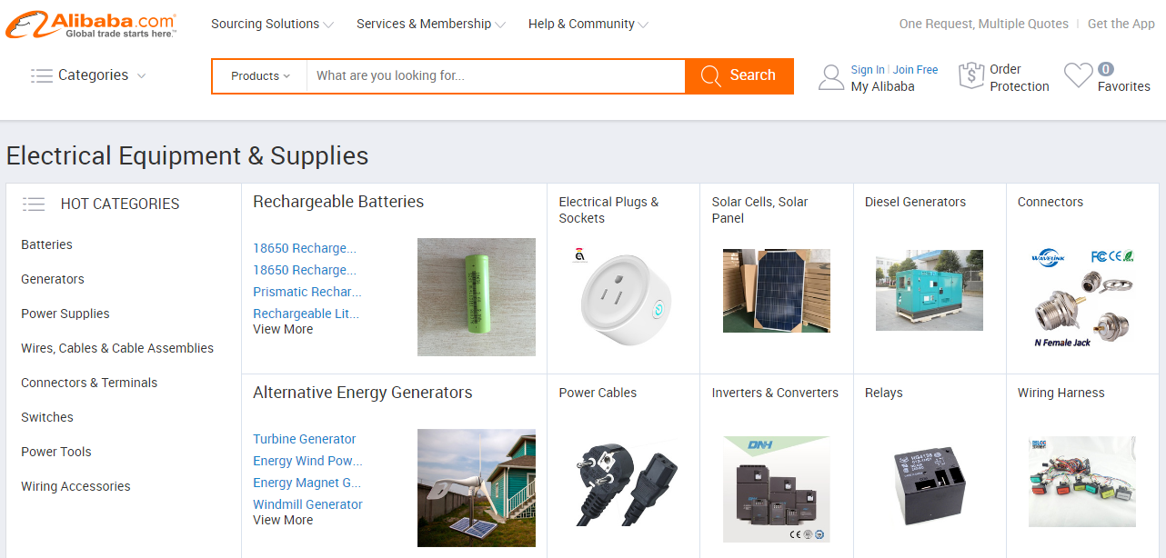 dropshipping on amazon hot products alibaba