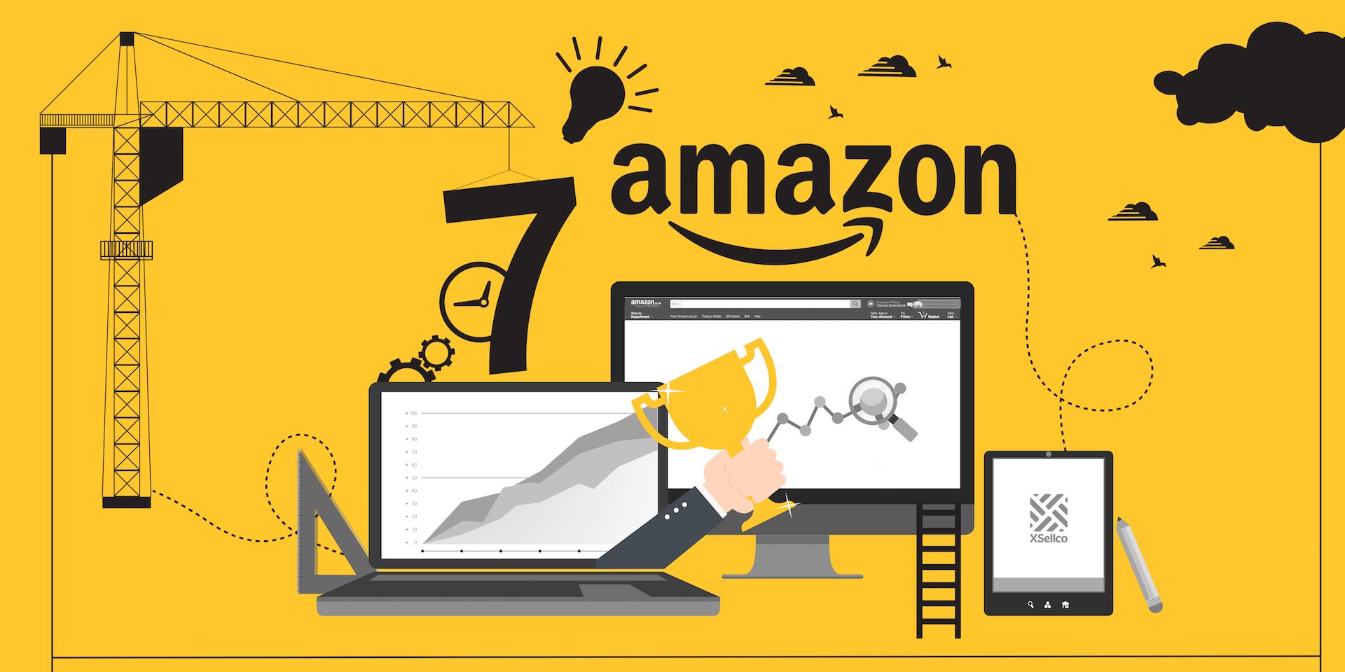 ajusteur de prix pour Amazon