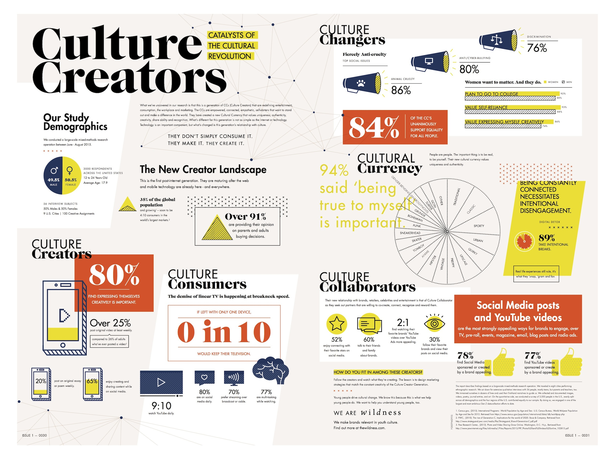 gen z creating new culture