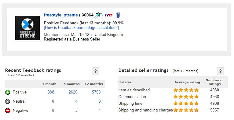 Increasing eBay feedback: the complete checklist