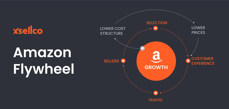 Amazon Flywheel