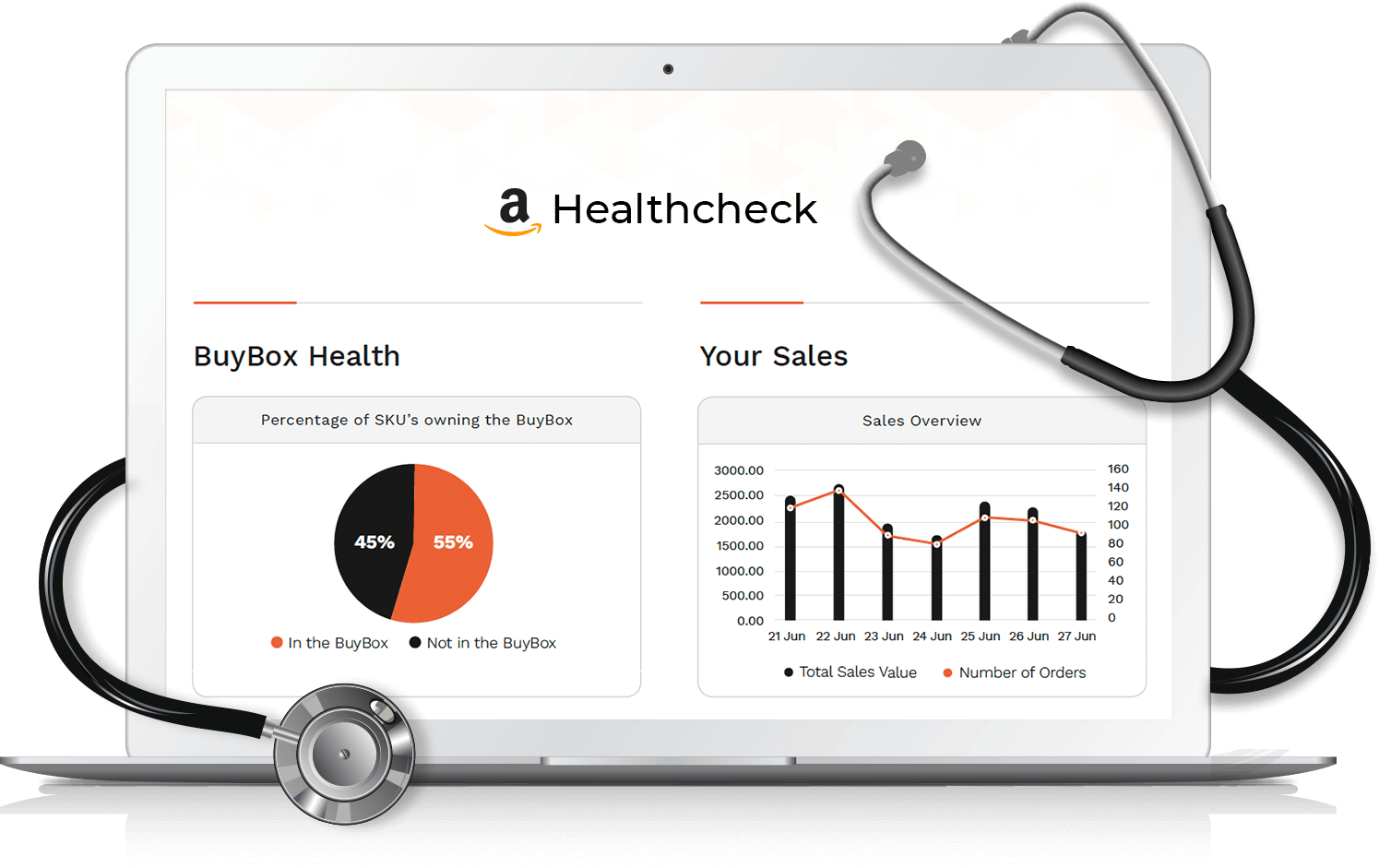 xsellco amazon pricing healthcheck