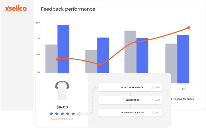 feedback software